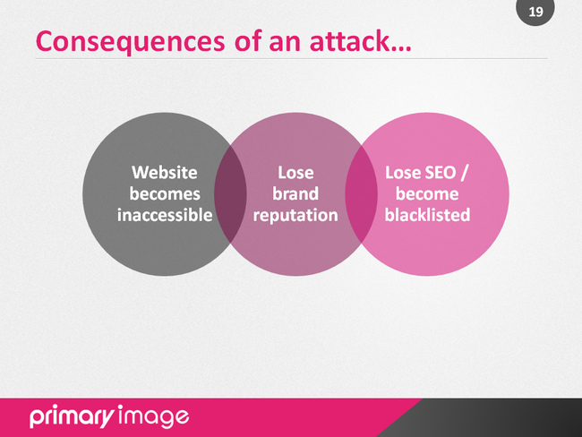 WordPress Security Slide19